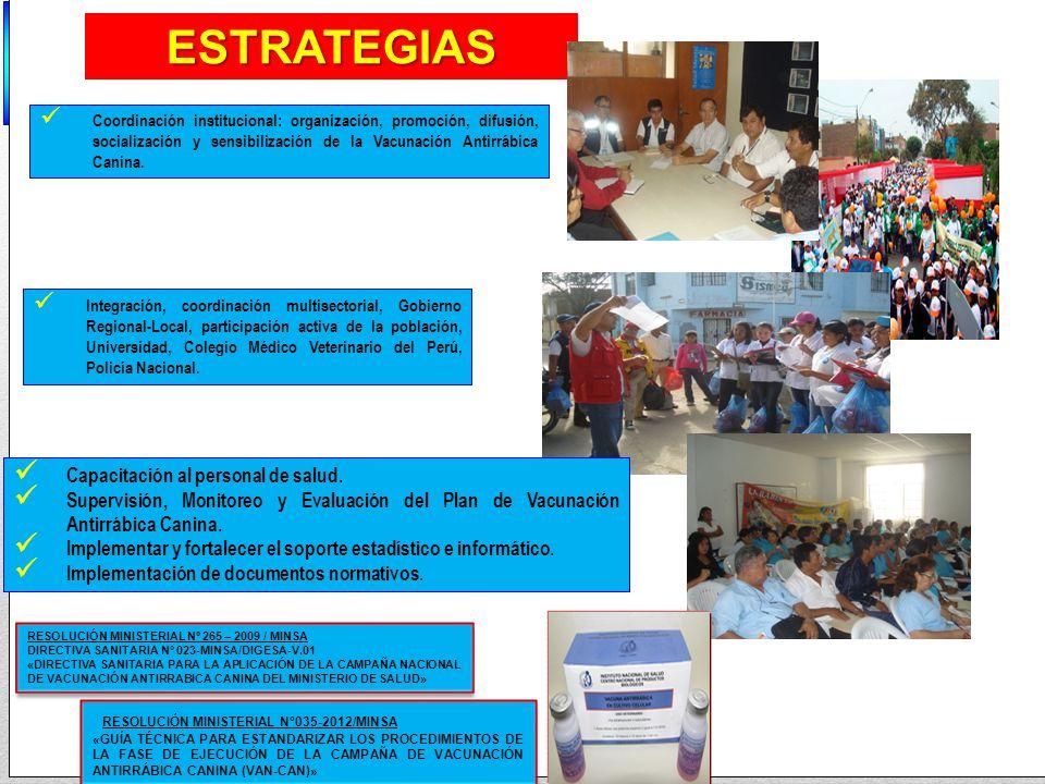 ESTRATEGIAS Capacitación al personal de salud.