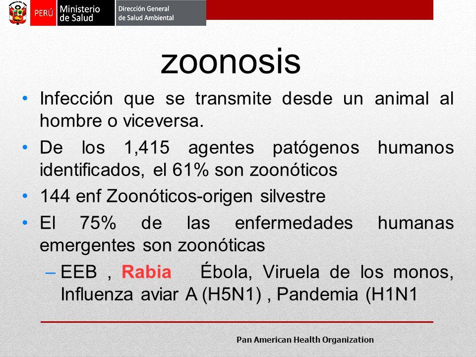 zoonosis Infección que se transmite desde un animal al hombre o viceversa.