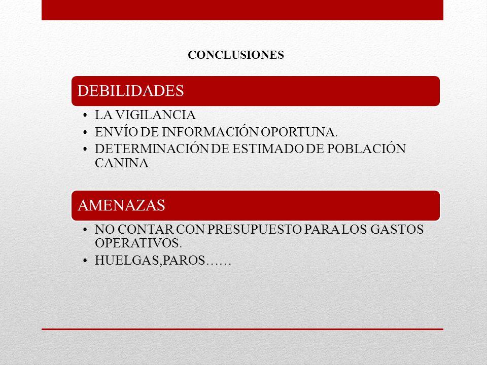 DEBILIDADES AMENAZAS LA VIGILANCIA ENVÍO DE INFORMACIÓN OPORTUNA.