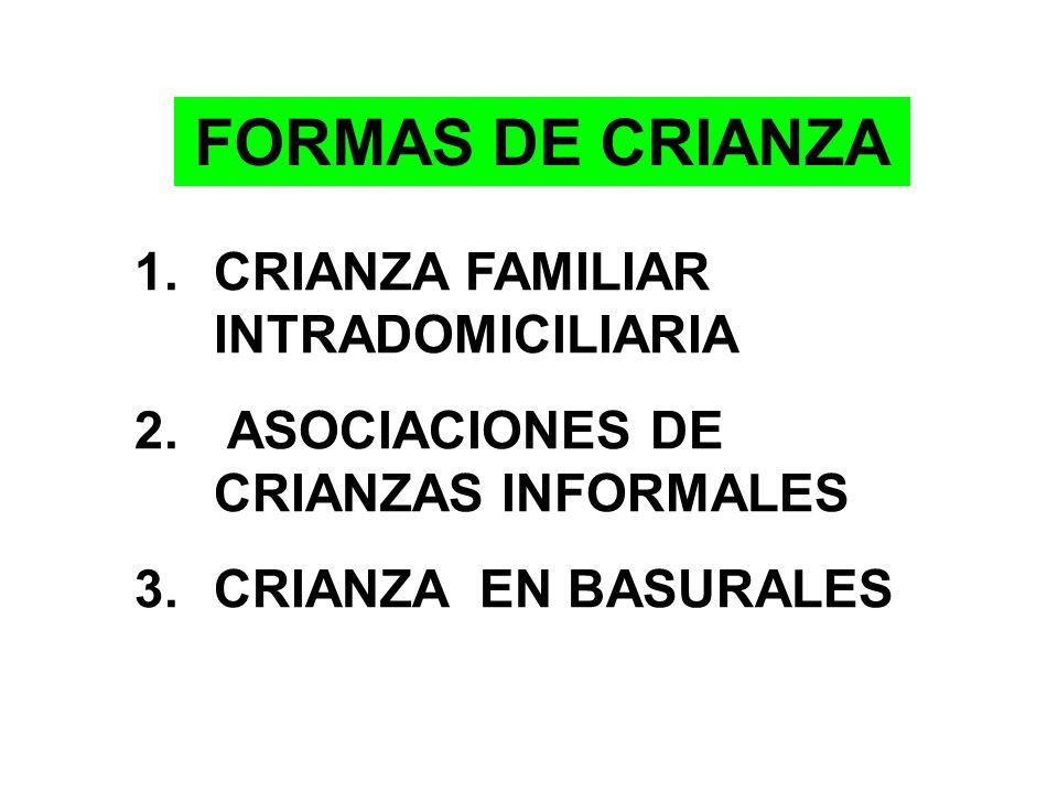 FORMAS DE CRIANZA CRIANZA FAMILIAR INTRADOMICILIARIA