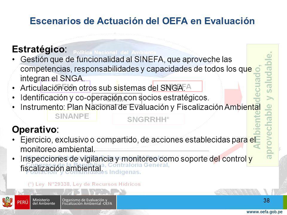 Escenarios de Actuación del OEFA en Evaluación