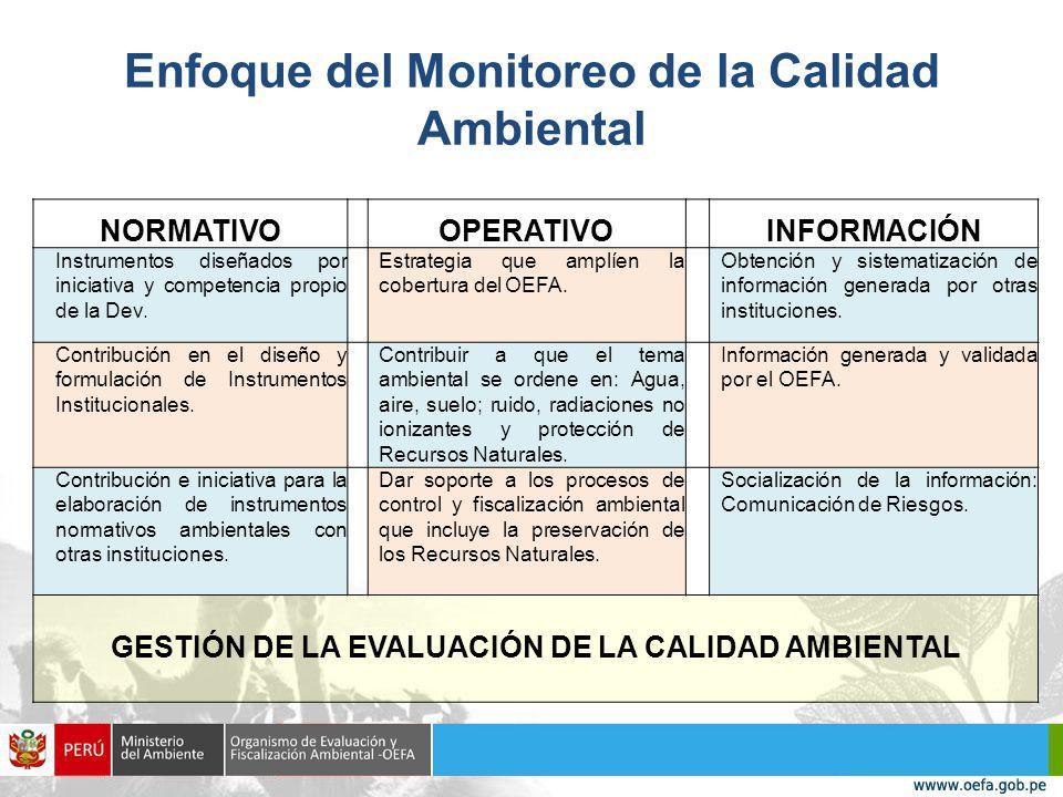 Enfoque del Monitoreo de la Calidad Ambiental