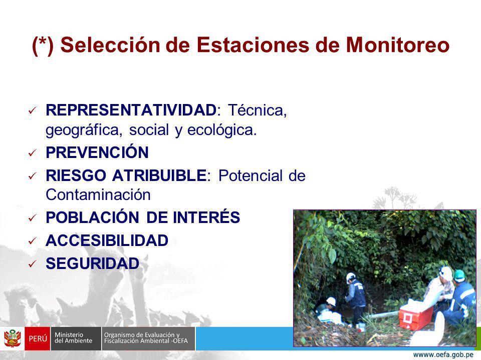 (*) Selección de Estaciones de Monitoreo