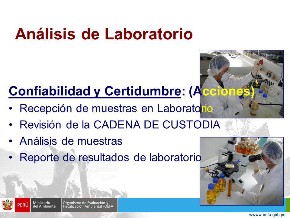 Análisis de Laboratorio