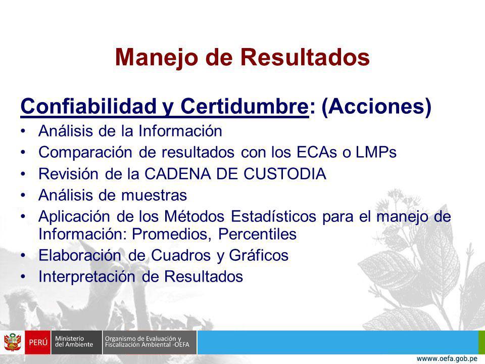 Manejo de Resultados Confiabilidad y Certidumbre: (Acciones)