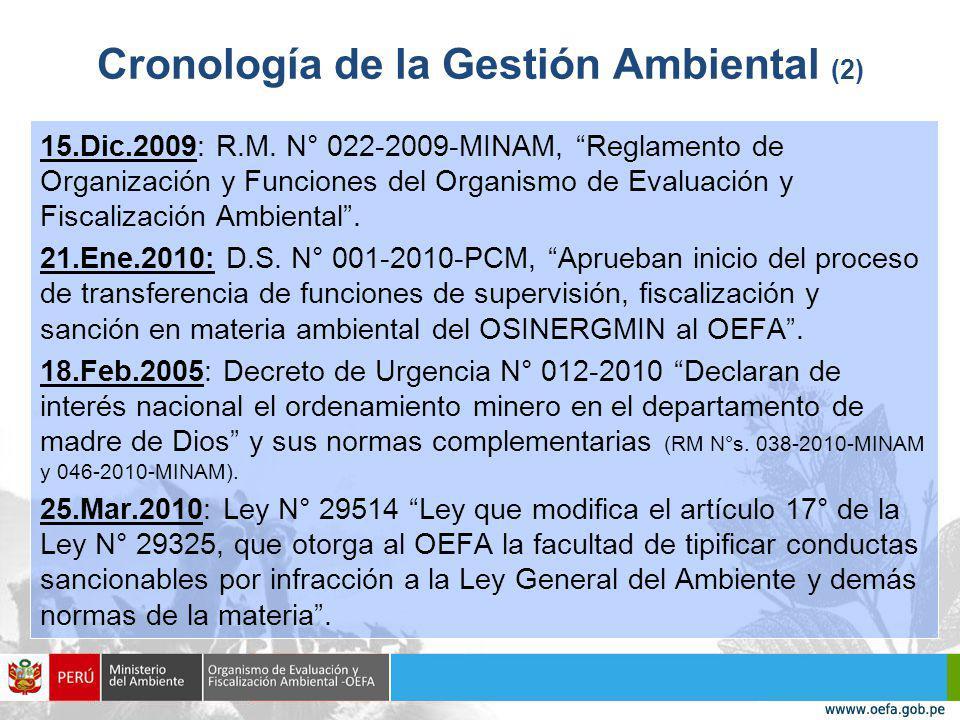 Cronología de la Gestión Ambiental (2)