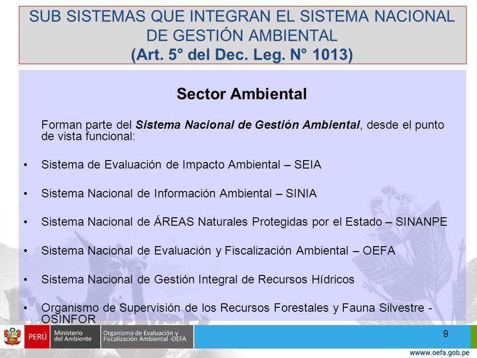 SUB SISTEMAS QUE INTEGRAN EL SISTEMA NACIONAL DE GESTIÓN AMBIENTAL (Art. 5° del Dec. Leg. N° 1013)