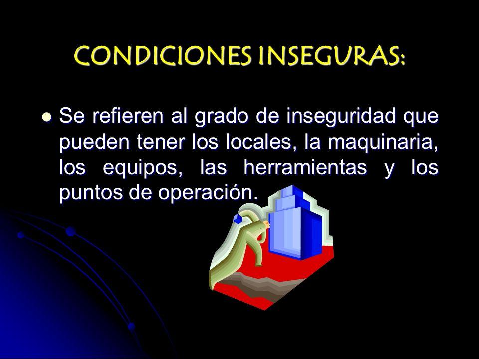 CONDICIONES INSEGURAS:
