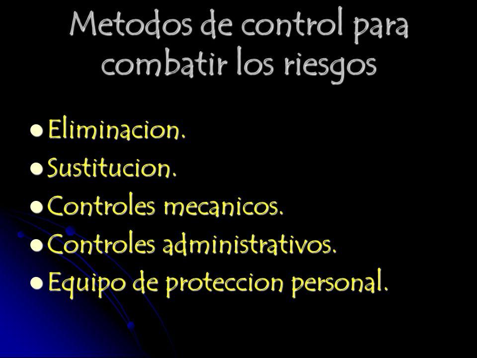 Metodos de control para combatir los riesgos