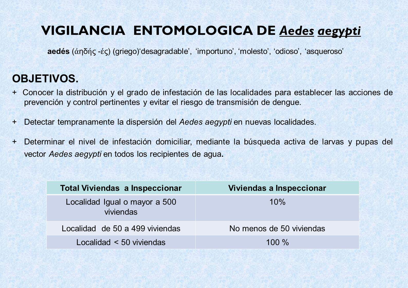 VIGILANCIA ENTOMOLOGICA DE Aedes aegypti