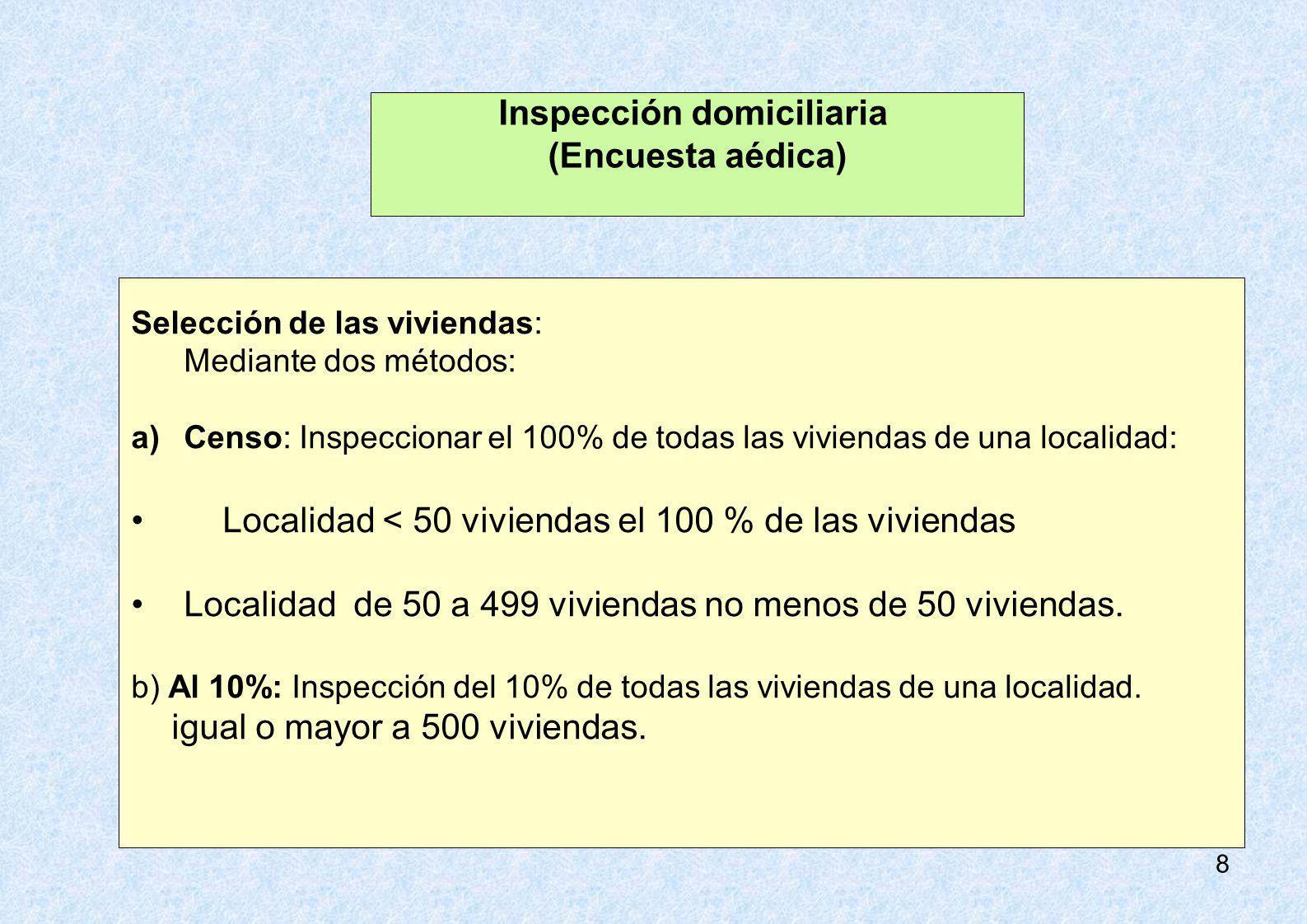 Inspección domiciliaria