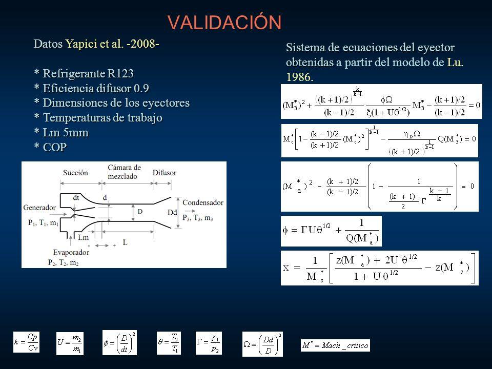 VALIDACIÓN Datos Yapici et al. -2008-