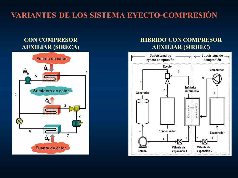 VARIANTES DE LOS SISTEMA EYECTO-COMPRESIÓN