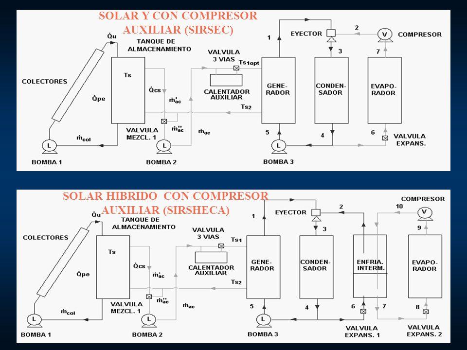 SOLAR Y CON COMPRESOR AUXILIAR (SIRSEC)