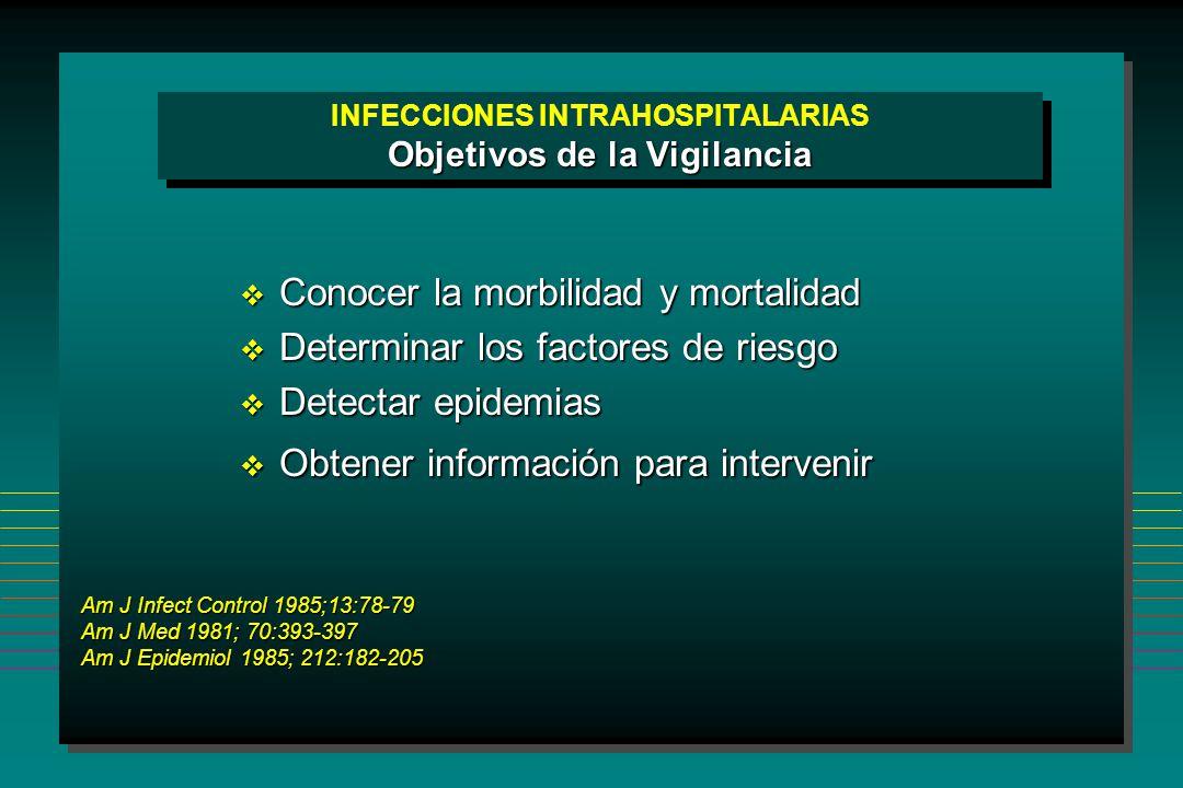 INFECCIONES INTRAHOSPITALARIAS Objetivos de la Vigilancia