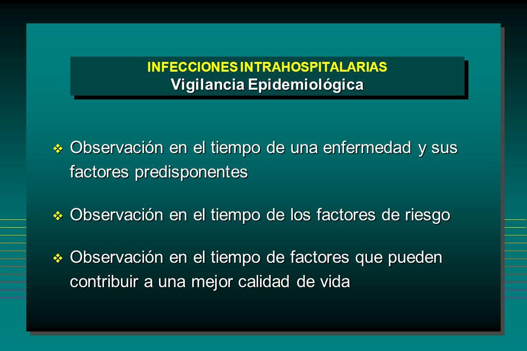 INFECCIONES INTRAHOSPITALARIAS Vigilancia Epidemiológica