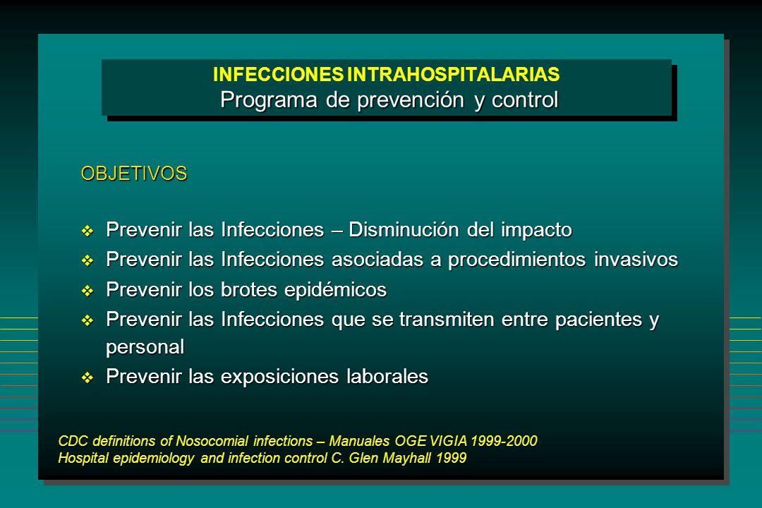 INFECCIONES INTRAHOSPITALARIAS Programa de prevención y control
