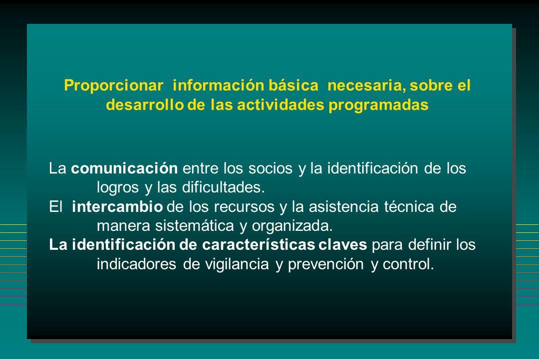 Proporcionar información básica necesaria, sobre el desarrollo de las actividades programadas