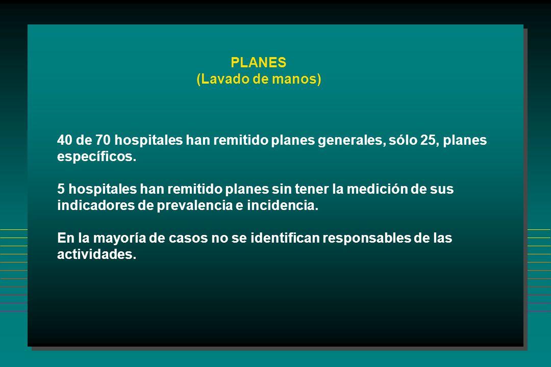 PLANES (Lavado de manos) 40 de 70 hospitales han remitido planes generales, sólo 25, planes específicos.