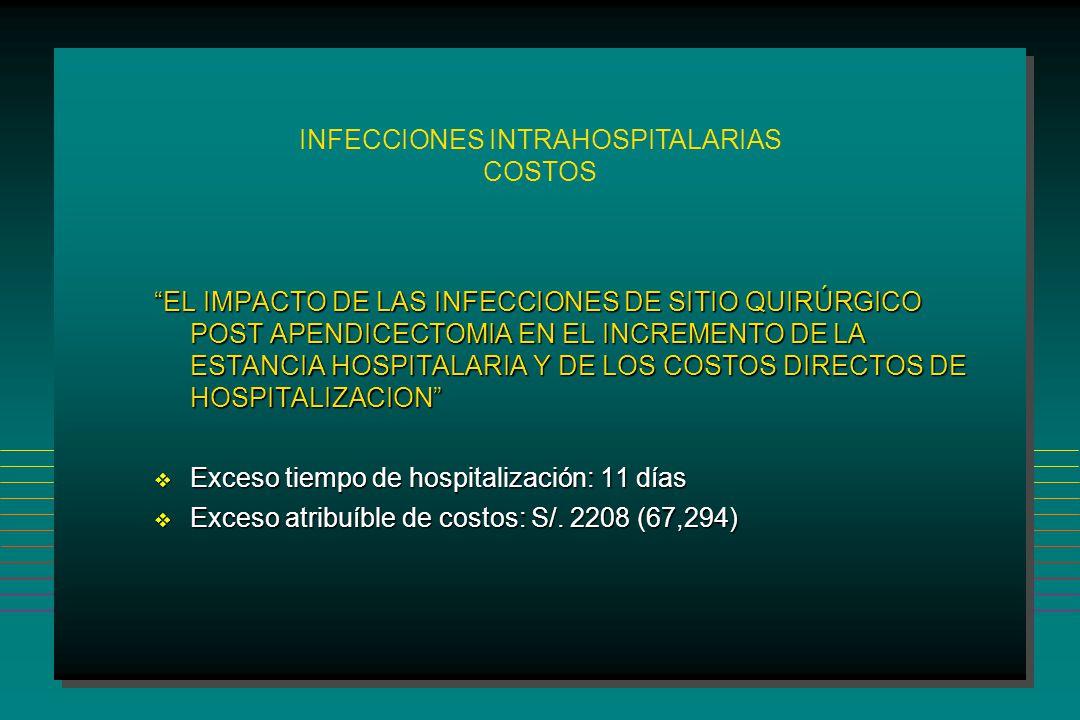 INFECCIONES INTRAHOSPITALARIAS COSTOS