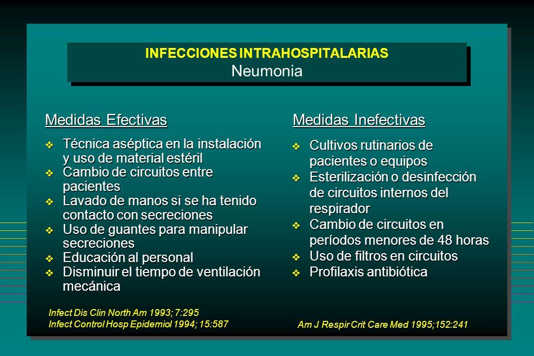 INFECCIONES INTRAHOSPITALARIAS Neumonia