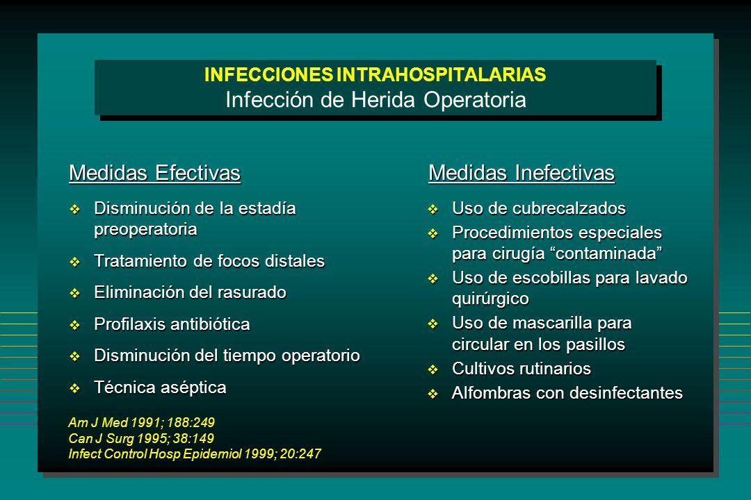 INFECCIONES INTRAHOSPITALARIAS Infección de Herida Operatoria