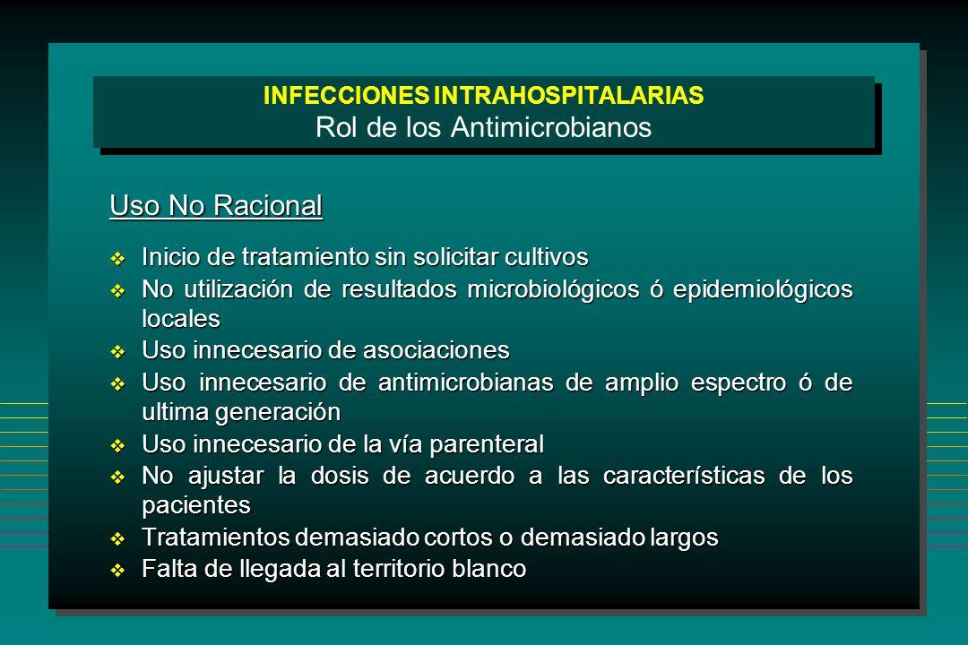 INFECCIONES INTRAHOSPITALARIAS Rol de los Antimicrobianos