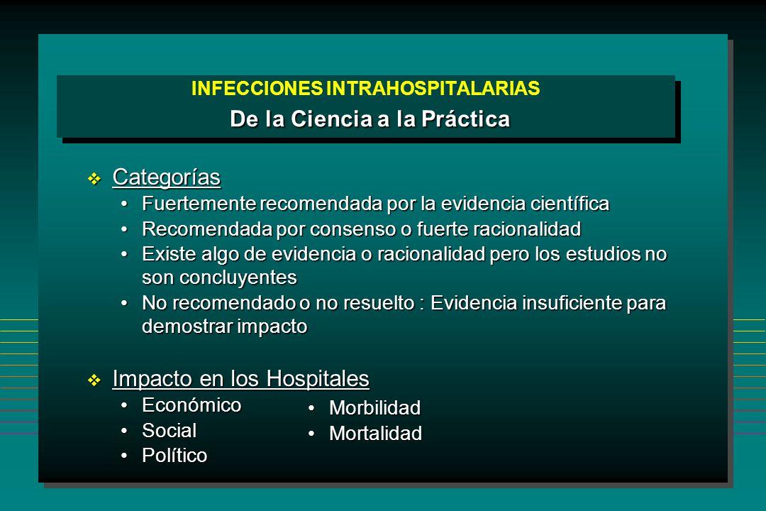 INFECCIONES INTRAHOSPITALARIAS De la Ciencia a la Práctica