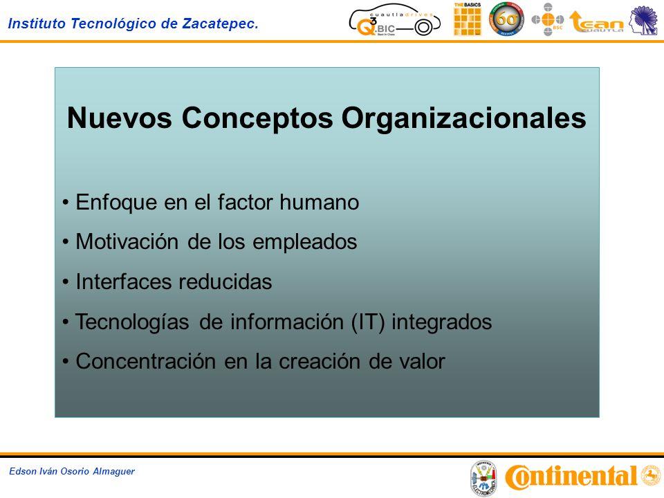 Nuevos Conceptos Organizacionales