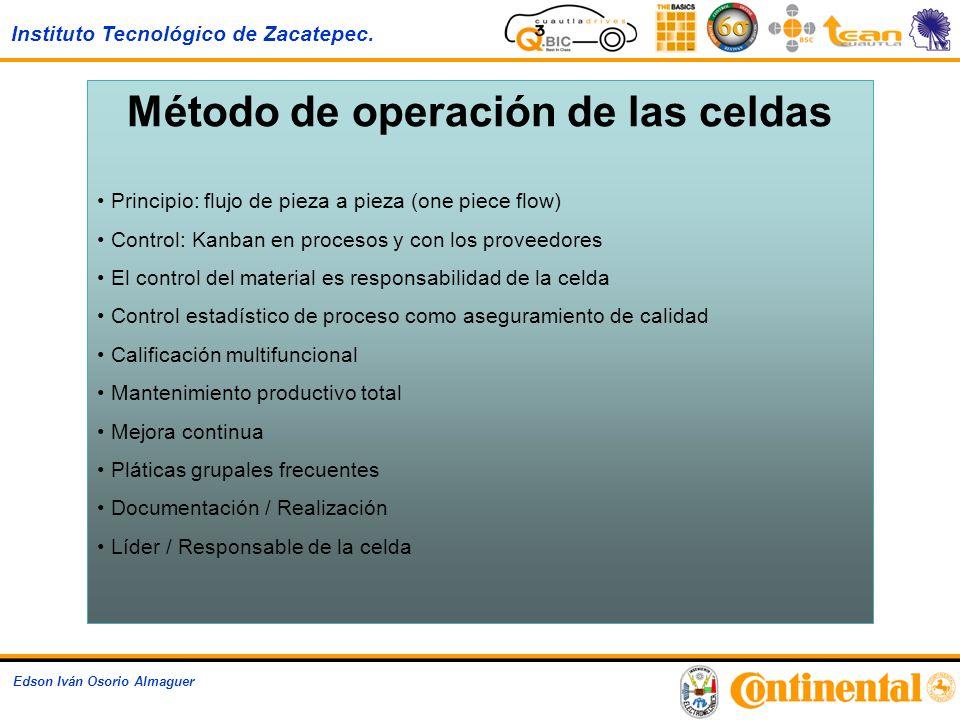 Método de operación de las celdas