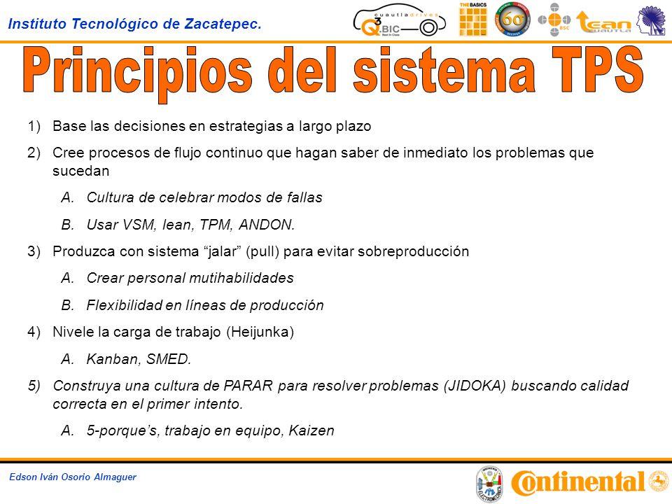 Principios del sistema TPS
