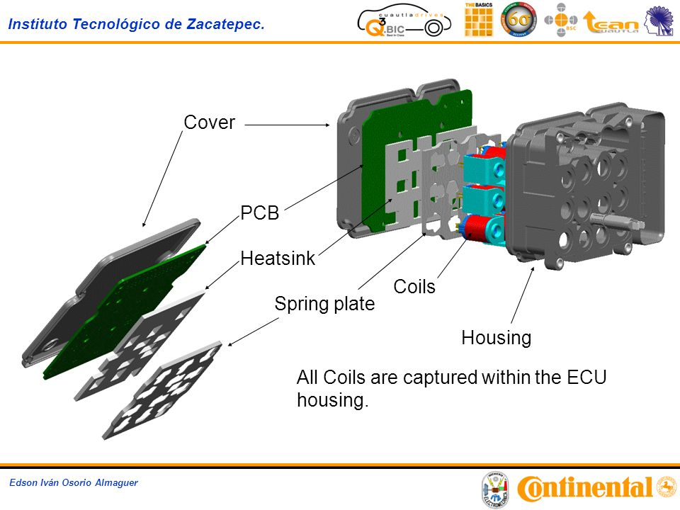 All Coils are captured within the ECU housing.
