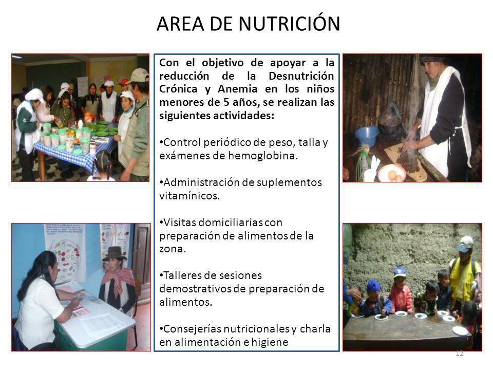 AREA DE NUTRICIÓN