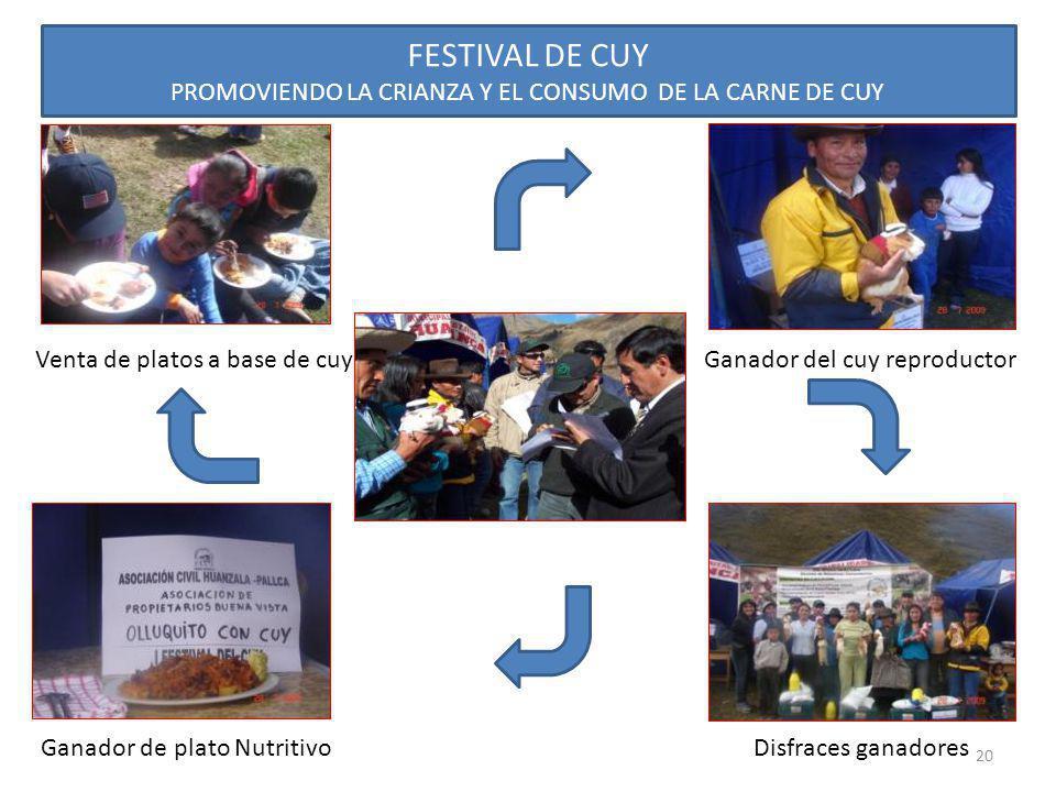 PROMOVIENDO LA CRIANZA Y EL CONSUMO DE LA CARNE DE CUY