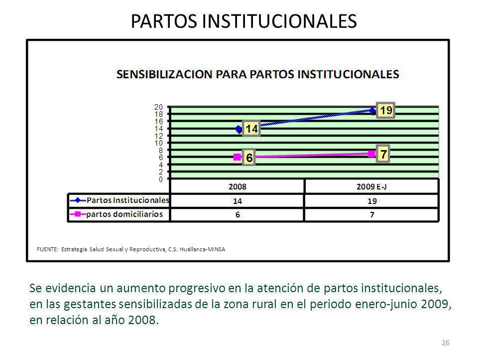PARTOS INSTITUCIONALES