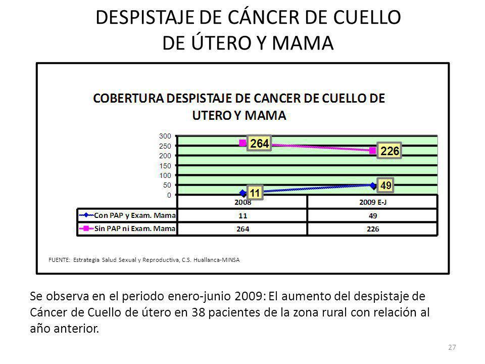 DESPISTAJE DE CÁNCER DE CUELLO DE ÚTERO Y MAMA