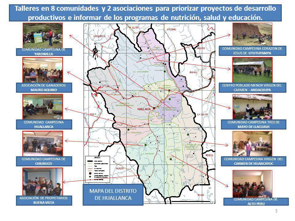 Talleres en 8 comunidades y 2 asociaciones para priorizar proyectos de desarrollo productivos e informar de los programas de nutrición, salud y educación.