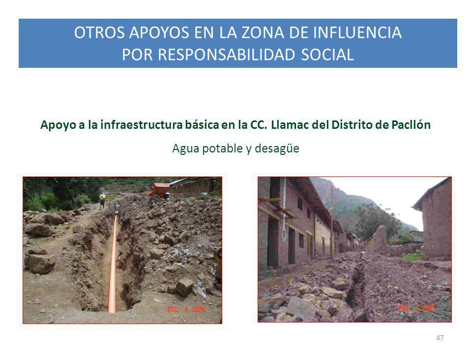 OTROS APOYOS EN LA ZONA DE INFLUENCIA POR RESPONSABILIDAD SOCIAL
