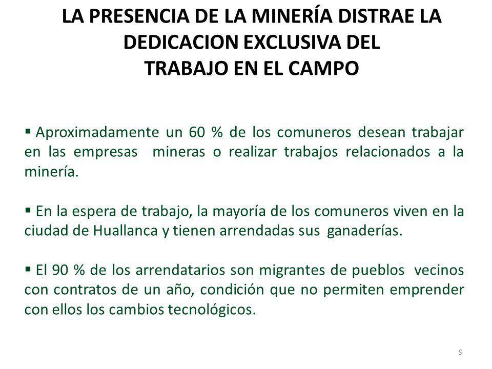 LA PRESENCIA DE LA MINERÍA DISTRAE LA DEDICACION EXCLUSIVA DEL TRABAJO EN EL CAMPO