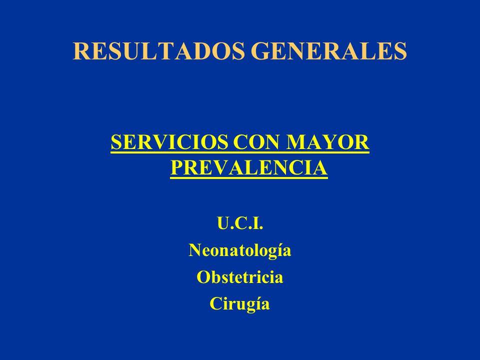 SERVICIOS CON MAYOR PREVALENCIA