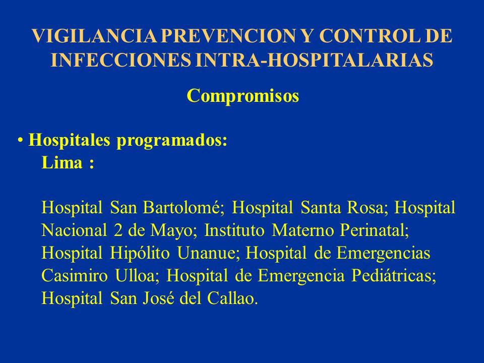 VIGILANCIA PREVENCION Y CONTROL DE INFECCIONES INTRA-HOSPITALARIAS