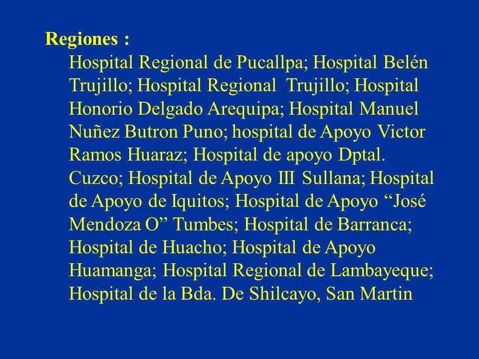Regiones :