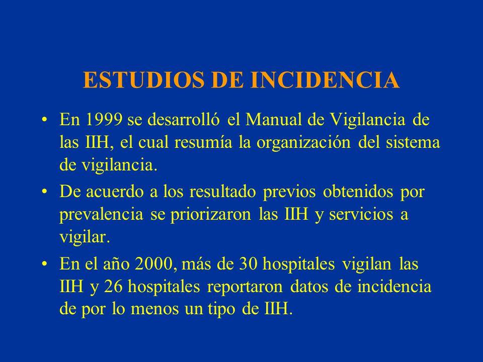 ESTUDIOS DE INCIDENCIA