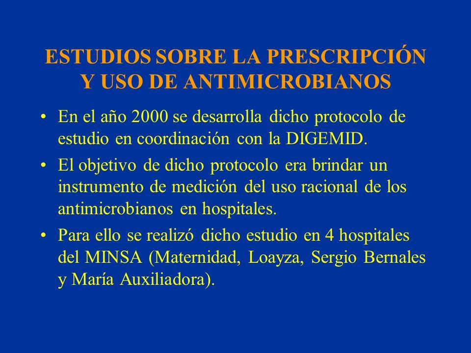 ESTUDIOS SOBRE LA PRESCRIPCIÓN Y USO DE ANTIMICROBIANOS