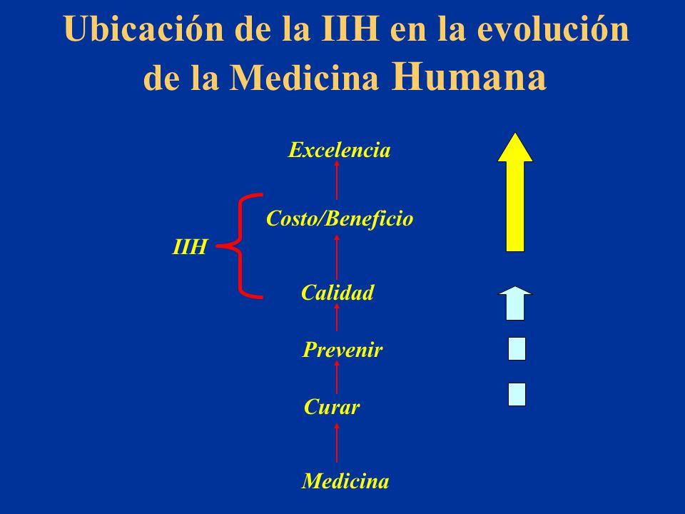 Ubicación de la IIH en la evolución de la Medicina Humana
