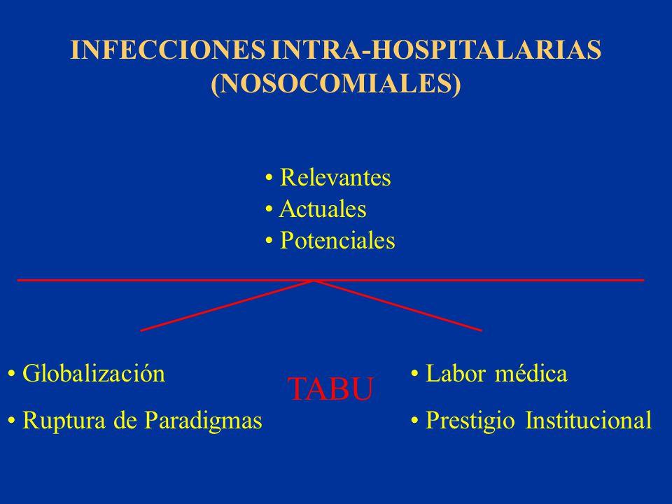 INFECCIONES INTRA-HOSPITALARIAS