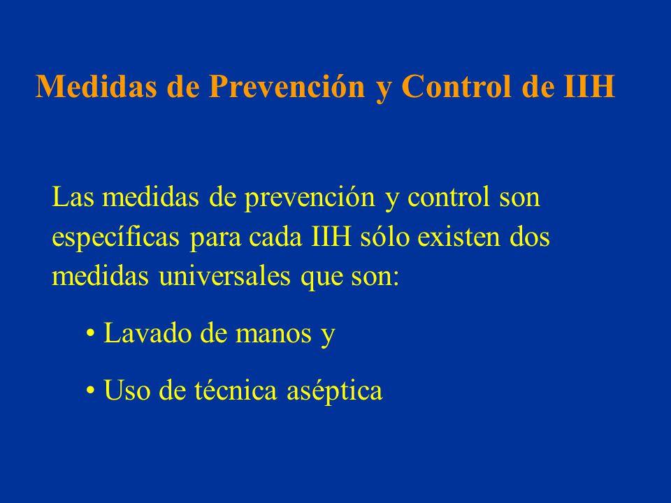 Medidas de Prevención y Control de IIH