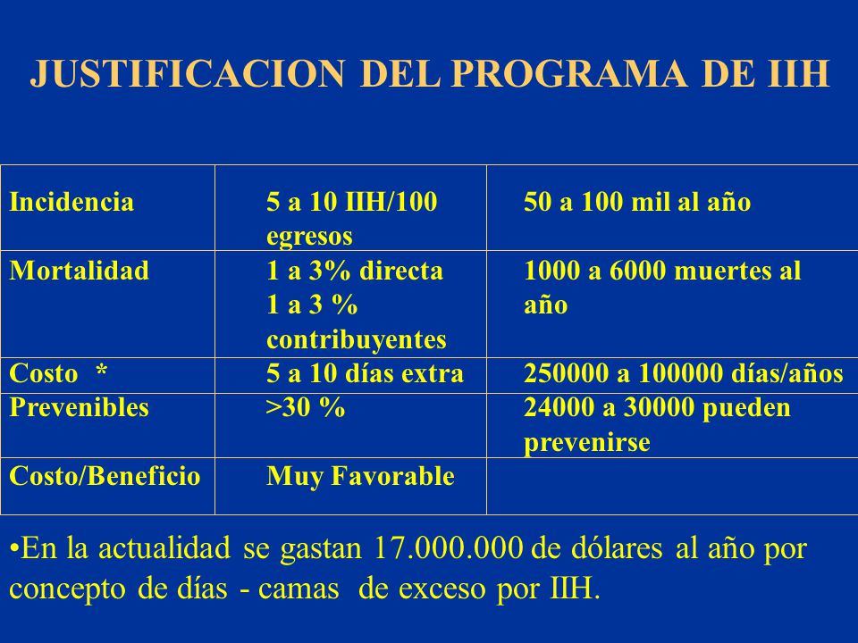 JUSTIFICACION DEL PROGRAMA DE IIH