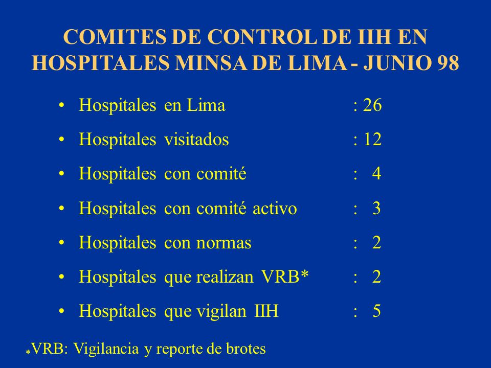 COMITES DE CONTROL DE IIH EN HOSPITALES MINSA DE LIMA - JUNIO 98