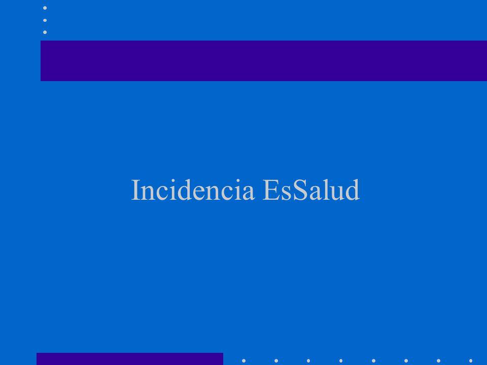 Incidencia EsSalud